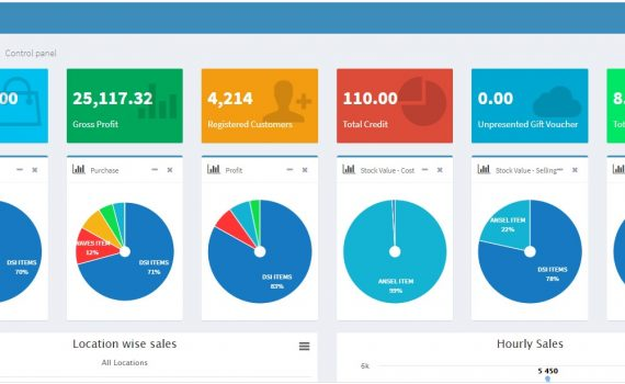 Retail IT - Usefulness of POS business intelligence